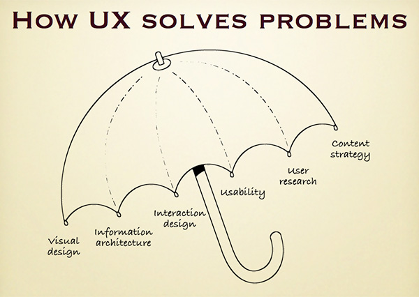 UX_Umbrella